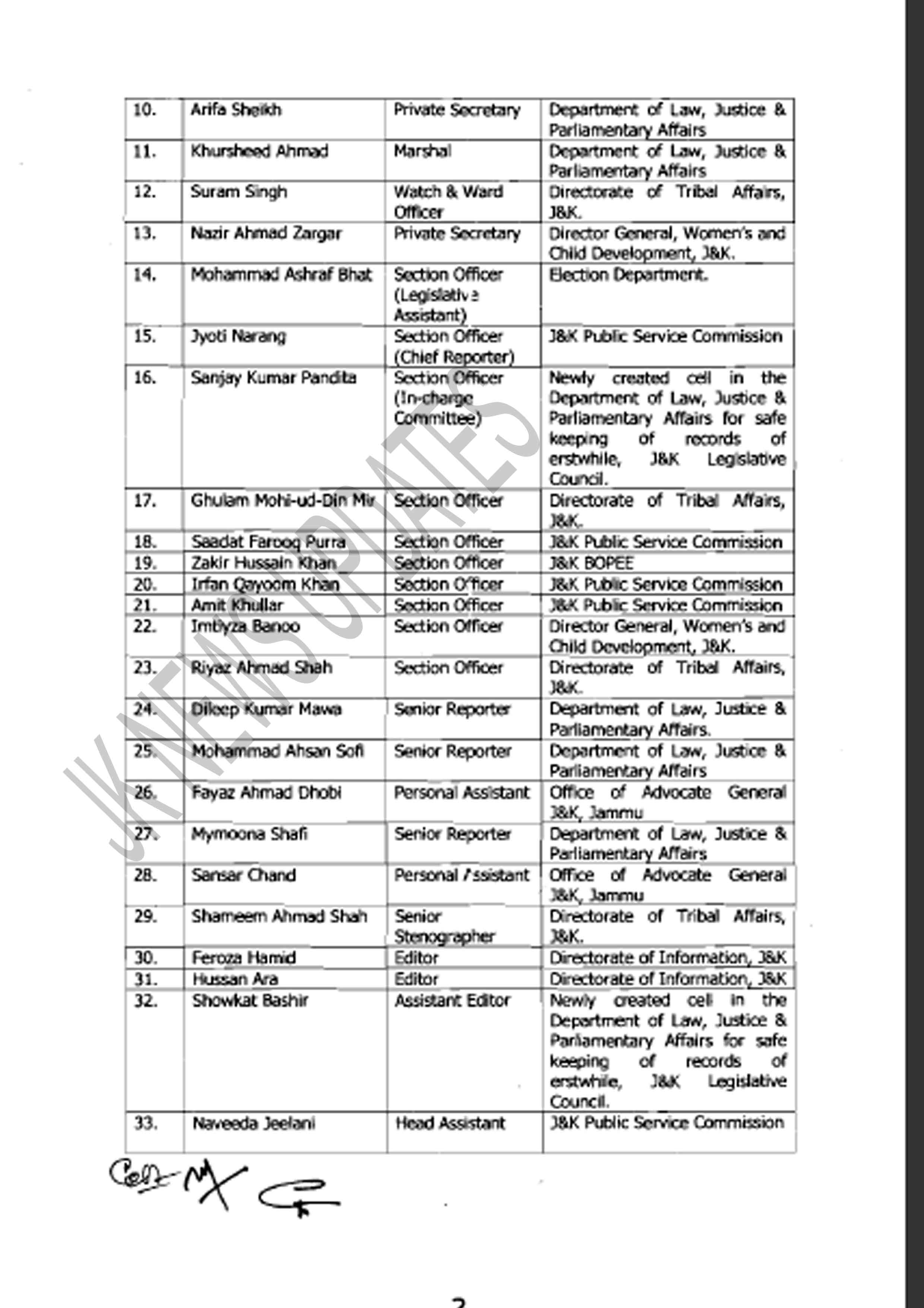 Utilizing the services of officers/officials of the erstwhile Jammu and Kashmir Legislative Council Secretariat in different Departments/Organizations